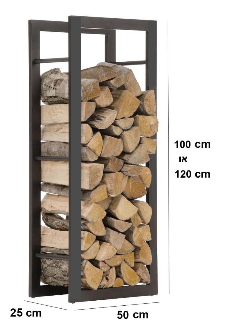 מעמד עצים